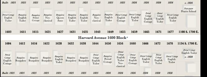 Harvard_1600