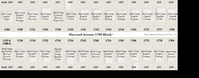 Harvard_1700